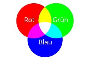 Farbmodell_RGB